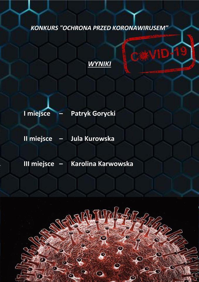 Konkurs Koronawirus Wyniki